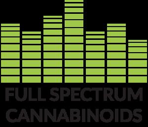 Fullspectrum Cannabinoids mit Produktmerkmal Icon